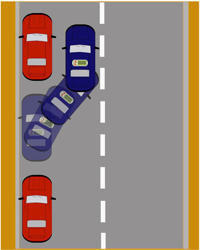 How To Parallel Park Illustration Diagram - Wiring Diagram DB
