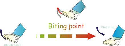 biting_point