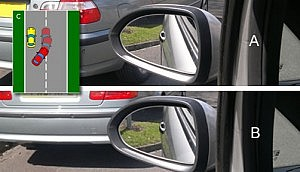 Parallel parking reference points