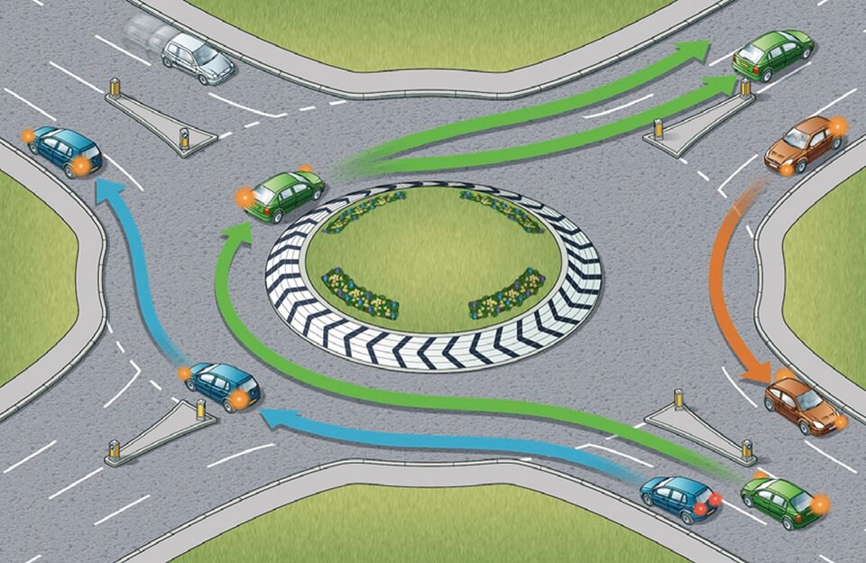 Highway Code rule185 - roundabouts
